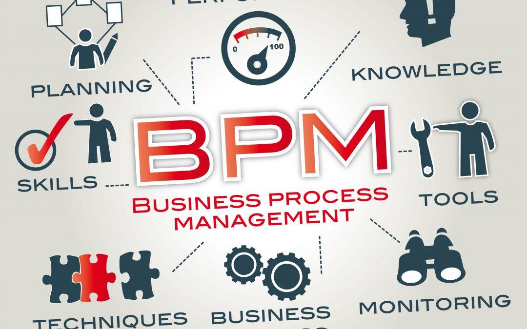 Process Management 101